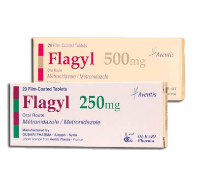 Flagyl for anti parasitic and antibacterial activity of